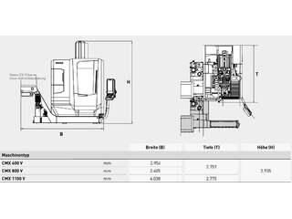 Fraiseuse DMG MORI ecoMill 1100 V, A.  2015-6